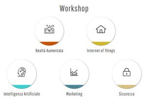 SMAU Milano 2018 Workshop Isola